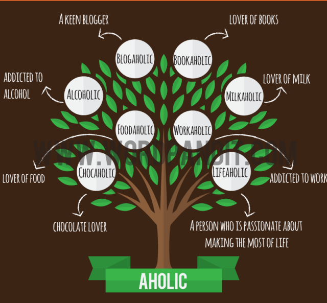 Aholic-word-root-list
