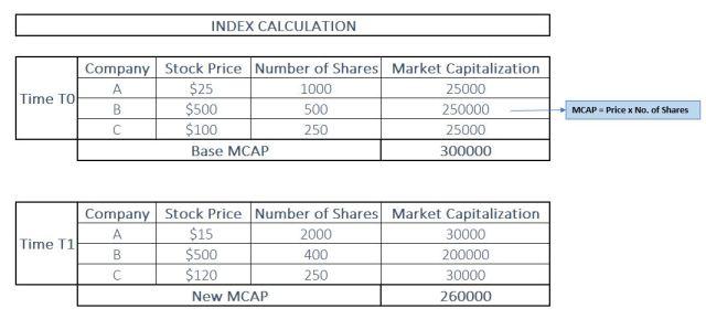 Index_calc