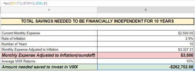 Amount to Save in VIIIX