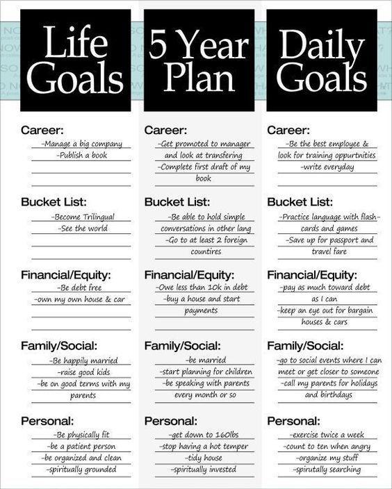 life_goals