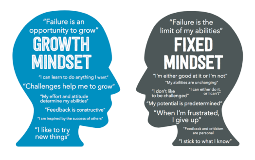 change_your_mindset